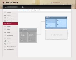 DMRZ - CloudLayer Network